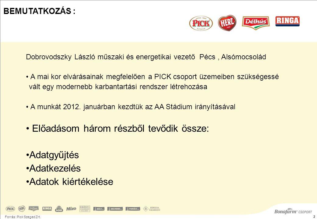BEMUTATKOZÁS : Forrás: Pick Szeged Zrt. 2 Dobrovodszky László műszaki és energetikai vezető Pécs, Alsómocsolád A mai kor elvárásainak megfelelően a PI