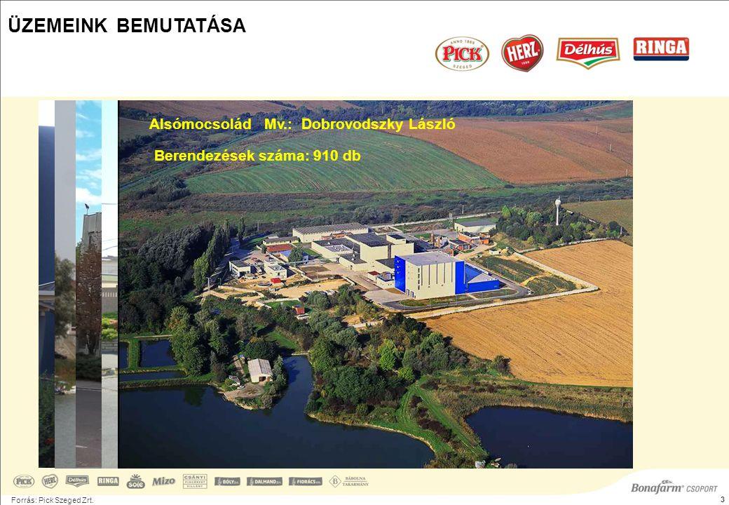 ÜZEMEINK BEMUTATÁSA Forrás: Pick Szeged Zrt. 3 Központi üzem Műszaki vezető : Szabó Szilárd Berendezések száma: 1569 db Szeged Maros utca M.v.: Perezn