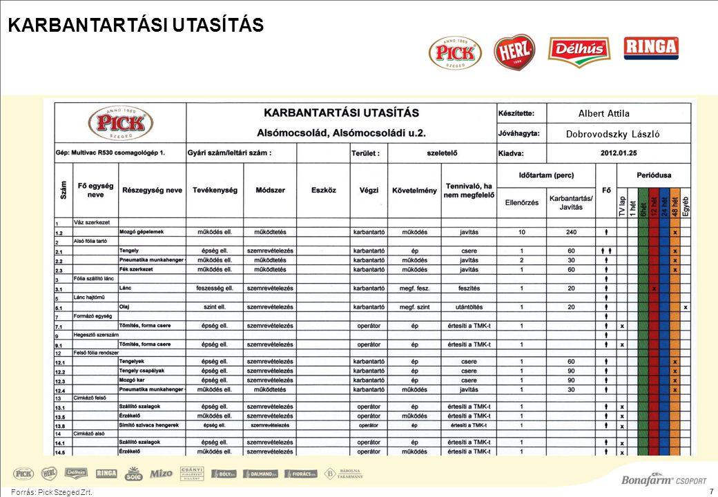 KARBANTARTÁSI UTASÍTÁS Forrás: Pick Szeged Zrt. 7 Albert Attila Dobrovodszky László