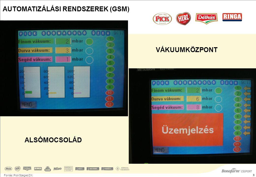 AUTOMATIZÁLÁSI RENDSZEREK (GSM) Forrás: Pick Szeged Zrt. 8 VÁKUUMKÖZPONT ALSÓMOCSOLÁD
