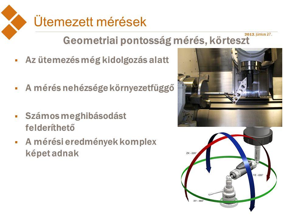 2012. június 27. Ütemezett mérések  Az ütemezés még kidolgozás alatt  A mérés nehézsége környezetfüggő  Számos meghibásodást felderíthető  A mérés