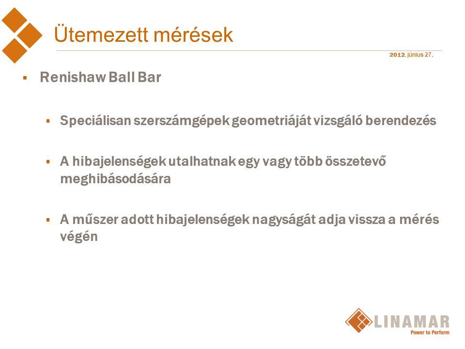 2012. június 27. Ütemezett mérések  Renishaw Ball Bar  Speciálisan szerszámgépek geometriáját vizsgáló berendezés  A hibajelenségek utalhatnak egy