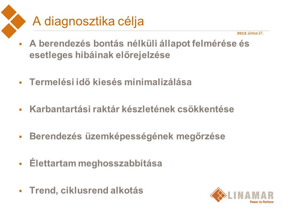 2012. június 27. A diagnosztika célja  A berendezés bontás nélküli állapot felmérése és esetleges hibáinak előrejelzése  Termelési idő kiesés minima