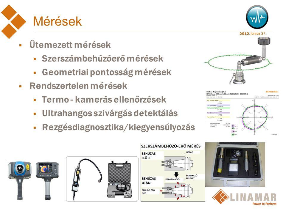 2012. június 27. Mérések  Ütemezett mérések  Szerszámbehúzóerő mérések  Geometriai pontosság mérések  Rendszertelen mérések  Termo - kamerás elle