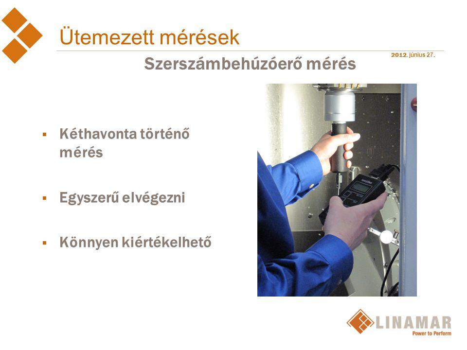 2012. június 27. Ütemezett mérések  Kéthavonta történő mérés  Egyszerű elvégezni  Könnyen kiértékelhető Szerszámbehúzóerő mérés
