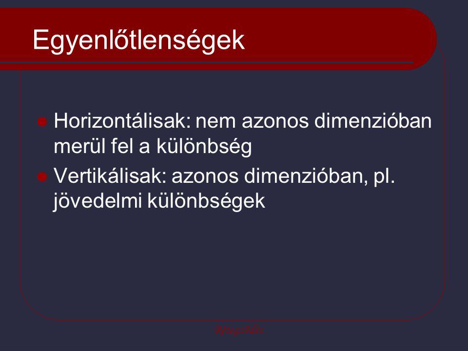 Rétegződés Egyenlőtlenségek Horizontálisak: nem azonos dimenzióban merül fel a különbség Vertikálisak: azonos dimenzióban, pl. jövedelmi különbségek