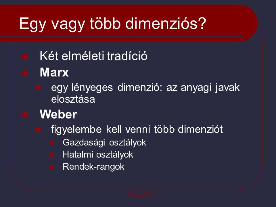 Rétegződés Egy vagy több dimenziós? Két elméleti tradíció Marx egy lényeges dimenzió: az anyagi javak elosztása Weber figyelembe kell venni több dimen