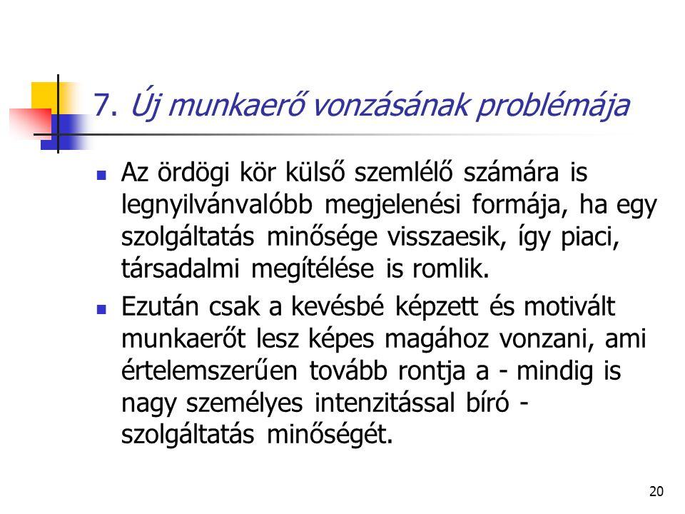 20 7. Új munkaerő vonzásának problémája Az ördögi kör külső szemlélő számára is legnyilvánvalóbb megjelenési formája, ha egy szolgáltatás minősége vis