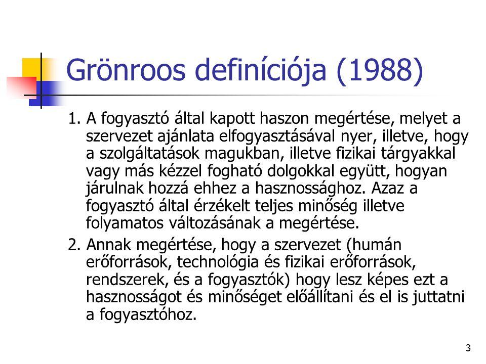 3 Grönroos definíciója (1988) 1. A fogyasztó által kapott haszon megértése, melyet a szervezet ajánlata elfogyasztásával nyer, illetve, hogy a szolgál