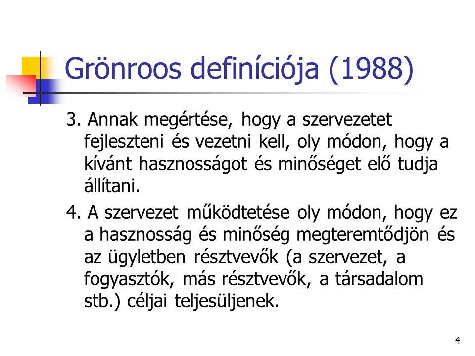 4 Grönroos definíciója (1988) 3. Annak megértése, hogy a szervezetet fejleszteni és vezetni kell, oly módon, hogy a kívánt hasznosságot és minőséget e