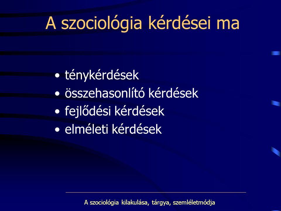 A szociológia kilakulása, tárgya, szemléletmódja A szociológia kérdései ma ténykérdések összehasonlító kérdések fejlődési kérdések elméleti kérdések
