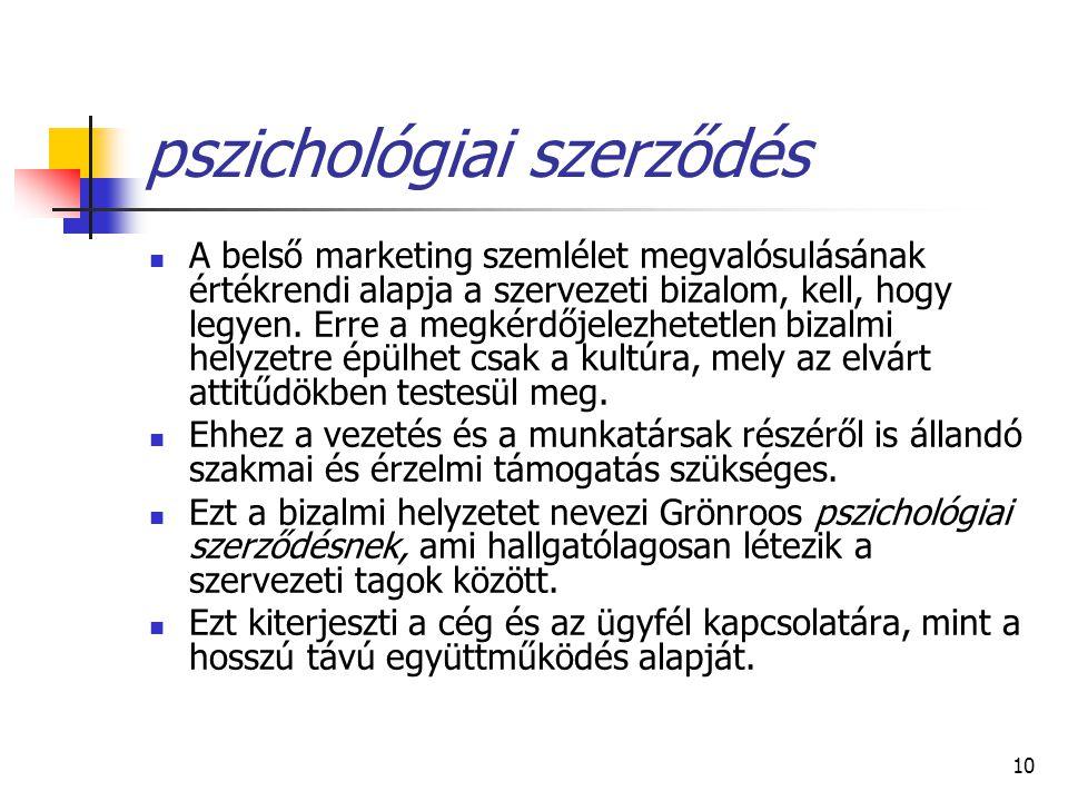 10 pszichológiai szerződés A belső marketing szemlélet megvalósulásának értékrendi alapja a szervezeti bizalom, kell, hogy legyen.
