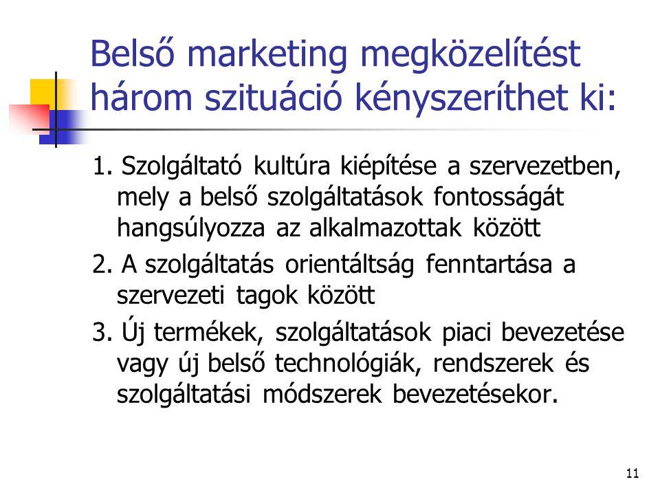 11 Belső marketing megközelítést három szituáció kényszeríthet ki: 1.