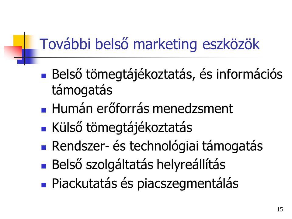 15 További belső marketing eszközök Belső tömegtájékoztatás, és információs támogatás Humán erőforrás menedzsment Külső tömegtájékoztatás Rendszer- és technológiai támogatás Belső szolgáltatás helyreállítás Piackutatás és piacszegmentálás