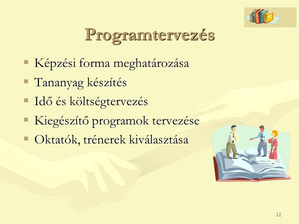 12 Programtervezés  Képzési forma meghatározása  Tananyag készítés  Idő és költségtervezés  Kiegészítő programok tervezése  Oktatók, trénerek kiv