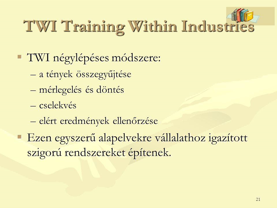 21 TWI Training Within Industries  TWI négylépéses módszere: –a tények összegyűjtése –mérlegelés és döntés –cselekvés –elért eredmények ellenőrzése 