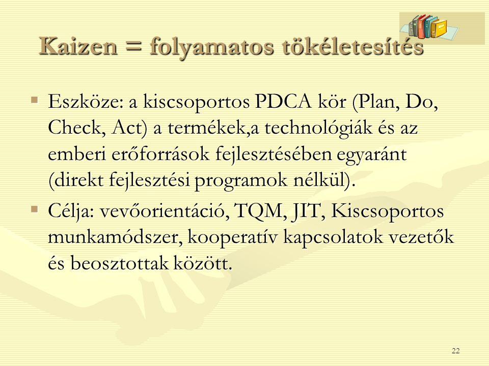 22 Kaizen = folyamatos tökéletesítés  Eszköze: a kiscsoportos PDCA kör (Plan, Do, Check, Act) a termékek,a technológiák és az emberi erőforrások fejl