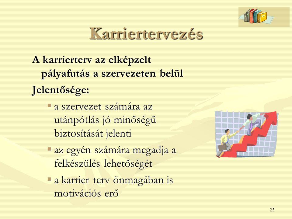 25 Karriertervezés A karrierterv az elképzelt pályafutás a szervezeten belül Jelentősége:  a szervezet számára az utánpótlás jó minőségű biztosítását