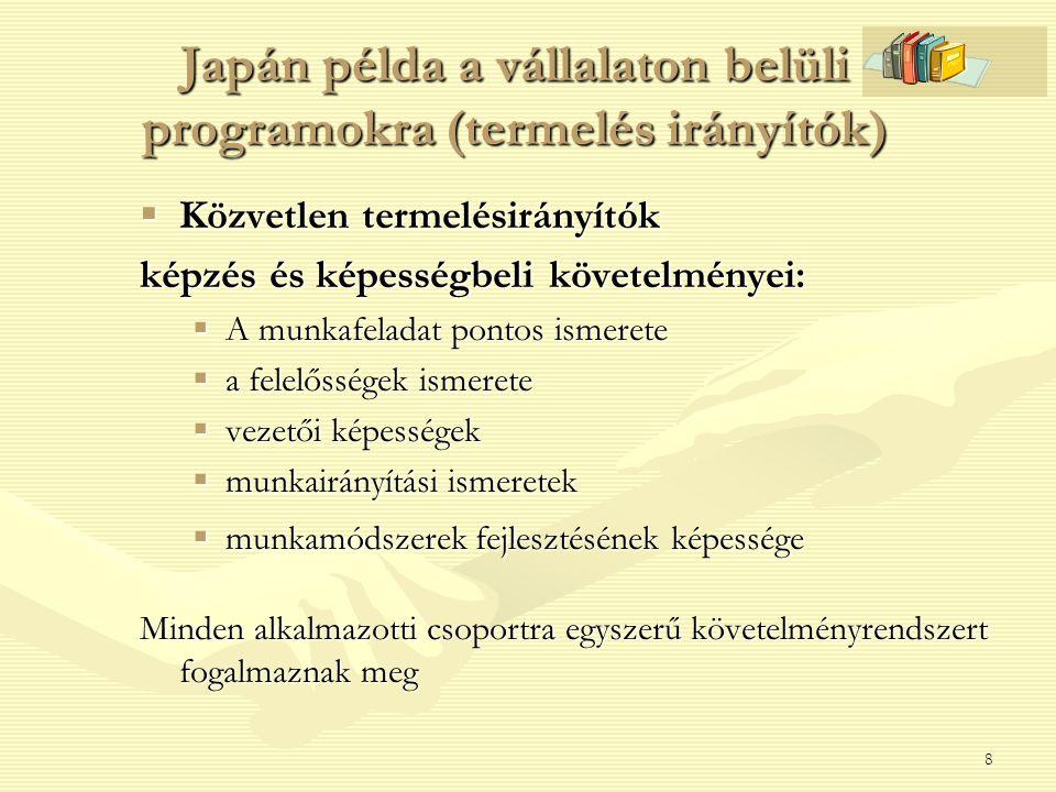 8 Japán példa a vállalaton belüli programokra (termelés irányítók)  Közvetlen termelésirányítók képzés és képességbeli követelményei:  A munkafelada