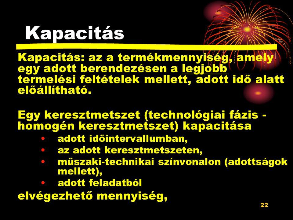21 Kapacitás A teljesítőképesség felső határát az adott időpillanat műszaki- technika, gazdasági, társadalmi feltételek határozzák meg.