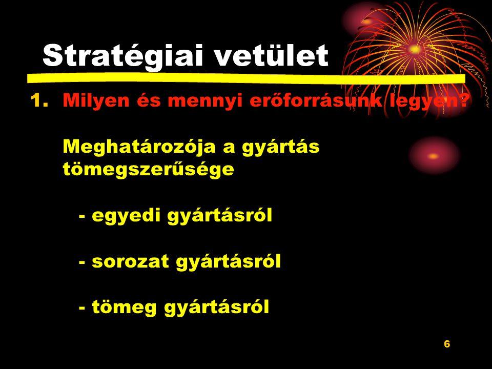 6 Stratégiai vetület 1.Milyen és mennyi erőforrásunk legyen.
