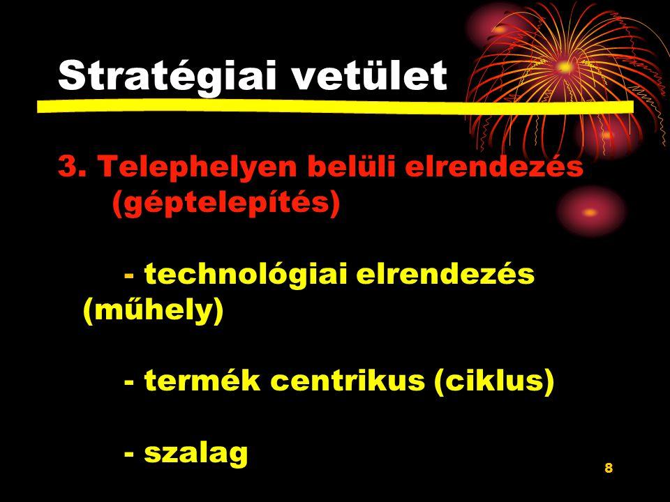 8 Stratégiai vetület 3.