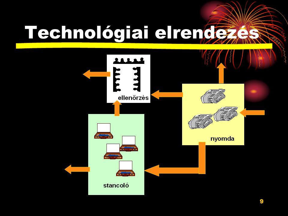 9 Technológiai elrendezés
