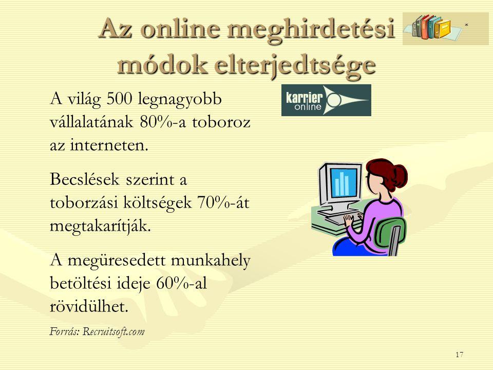 17 Az online meghirdetési módok elterjedtsége A világ 500 legnagyobb vállalatának 80%-a toboroz az interneten. Becslések szerint a toborzási költségek