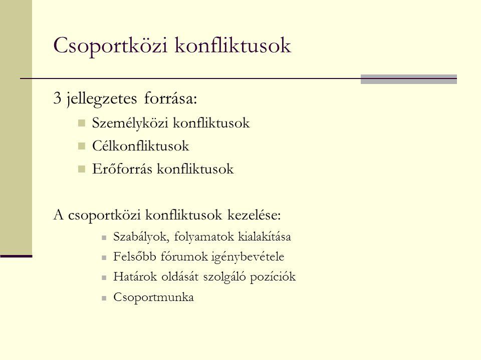 Csoportközi konfliktusok 3 jellegzetes forrása: Személyközi konfliktusok Célkonfliktusok Erőforrás konfliktusok A csoportközi konfliktusok kezelése: S