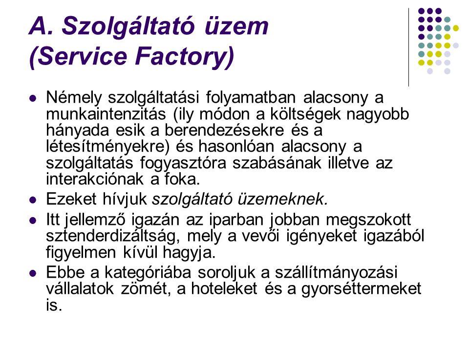 A. Szolgáltató üzem (Service Factory) Némely szolgáltatási folyamatban alacsony a munkaintenzitás (ily módon a költségek nagyobb hányada esik a berend