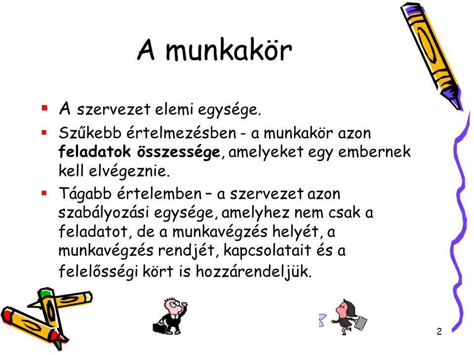 3 Munkakör tervezés  Munkakör tervezés fogalma  Specializáció, rotáció, munkakör bővítés  Munkakör gazdagítás  Új irányzatok a munkakörök tervezésében 26-27