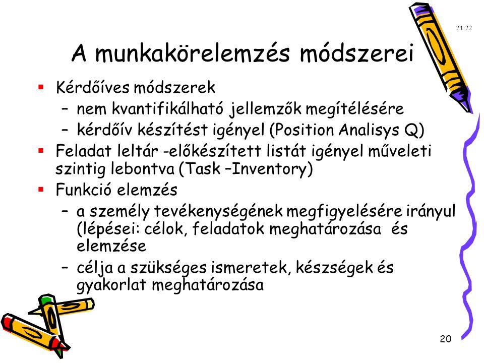 20 A munkakörelemzés módszerei  Kérdőíves módszerek –nem kvantifikálható jellemzők megítélésére –kérdőív készítést igényel (Position Analisys Q)  Feladat leltár -előkészített listát igényel műveleti szintig lebontva (Task –Inventory)  Funkció elemzés –a személy tevékenységének megfigyelésére irányul (lépései: célok, feladatok meghatározása és elemzése –célja a szükséges ismeretek, készségek és gyakorlat meghatározása 21-22