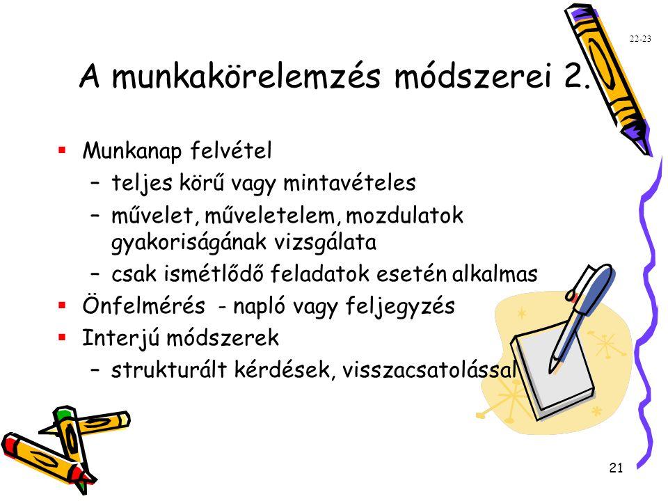 21 A munkakörelemzés módszerei 2.