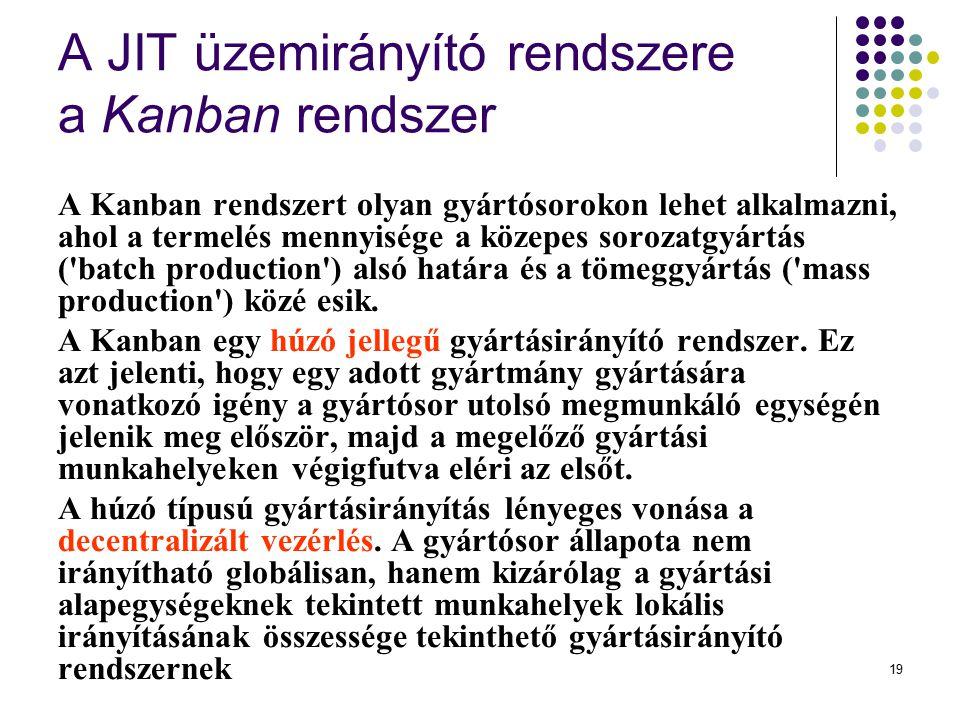 19 A JIT üzemirányító rendszere a Kanban rendszer A Kanban rendszert olyan gyártósorokon lehet alkalmazni, ahol a termelés mennyisége a közepes soroza
