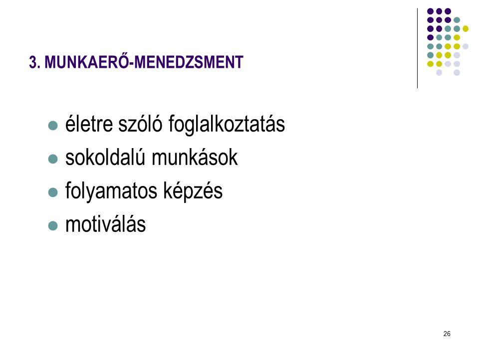 26 3. MUNKAERŐ-MENEDZSMENT életre szóló foglalkoztatás sokoldalú munkások folyamatos képzés motiválás