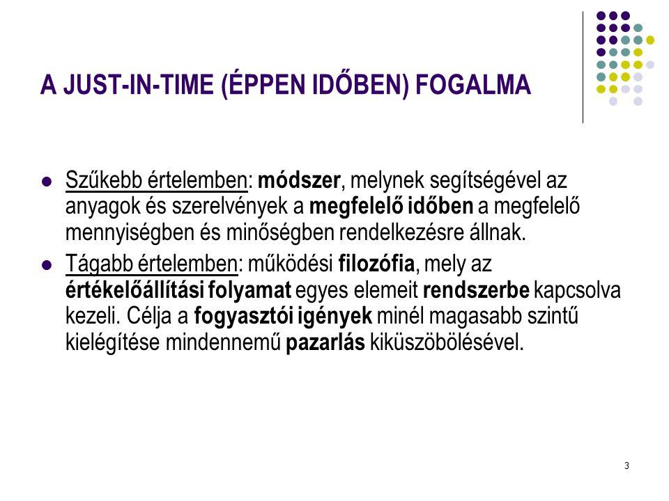 3 A JUST-IN-TIME (ÉPPEN IDŐBEN) FOGALMA Szűkebb értelemben: módszer, melynek segítségével az anyagok és szerelvények a megfelelő időben a megfelelő me
