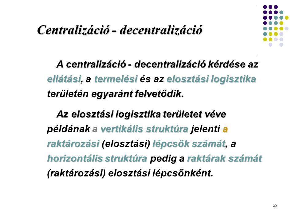 32 Centralizáció - decentralizáció A centralizáció - decentralizáció kérdése az ellátási, a t tt termelési és az e ee elosztási logisztika területén e