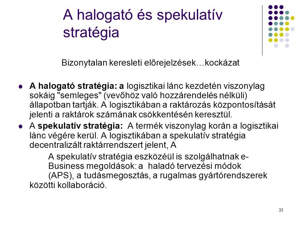 33 A halogató és spekulatív stratégia Bizonytalan keresleti előrejelzések…kockázat A halogató stratégia: a logisztikai lánc kezdetén viszonylag sokáig