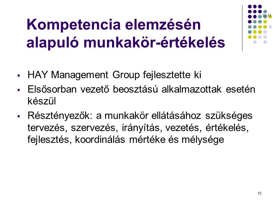 15 Kompetencia elemzésén alapuló munkakör-értékelés  HAY Management Group fejlesztette ki  Elsősorban vezető beosztású alkalmazottak esetén készül  Résztényezők: a munkakör ellátásához szükséges tervezés, szervezés, irányítás, vezetés, értékelés, fejlesztés, koordinálás mértéke és mélysége 30-31