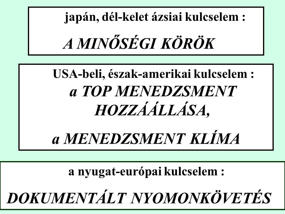 a nyugat-európai kulcselem : DOKUMENTÁLT NYOMONKÖVETÉS japán, dél-kelet ázsiai kulcselem : A MINŐSÉGI KÖRÖK USA-beli, észak-amerikai kulcselem : a TOP MENEDZSMENT HOZZÁÁLLÁSA, a MENEDZSMENT KLÍMA
