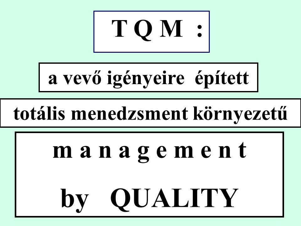 T Q M : a vevő igényeire épített totális menedzsment környezetű m a n a g e m e n t by QUALITY