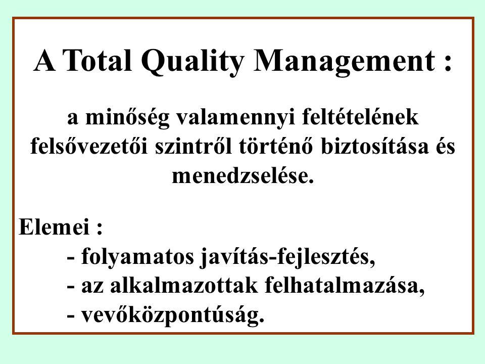 A Total Quality Management : a minőség valamennyi feltételének felsővezetői szintről történő biztosítása és menedzselése.