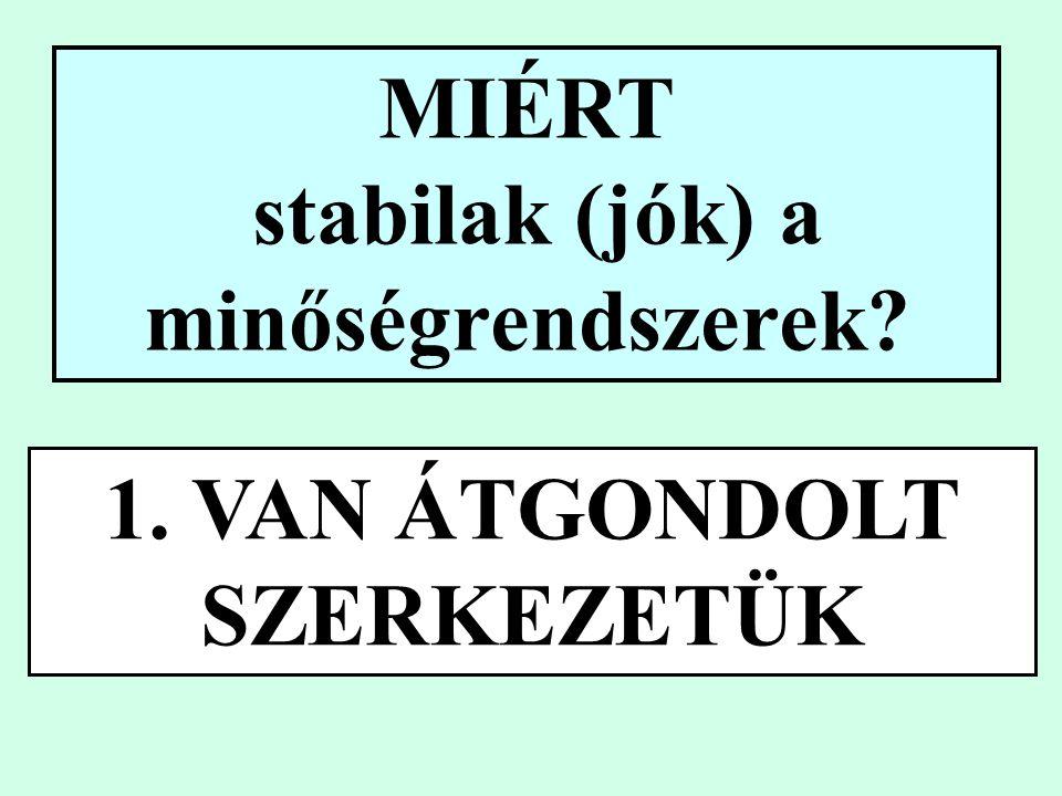 MIÉRT stabilak (jók) a minőségrendszerek 1. VAN ÁTGONDOLT SZERKEZETÜK