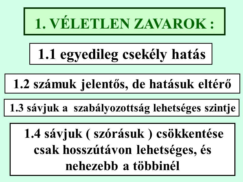 1. VÉLETLEN ZAVAROK : 1.1 egyedileg csekély hatás 1.2 számuk jelentős, de hatásuk eltérő 1.4 sávjuk ( szórásuk ) csökkentése csak hosszútávon lehetség