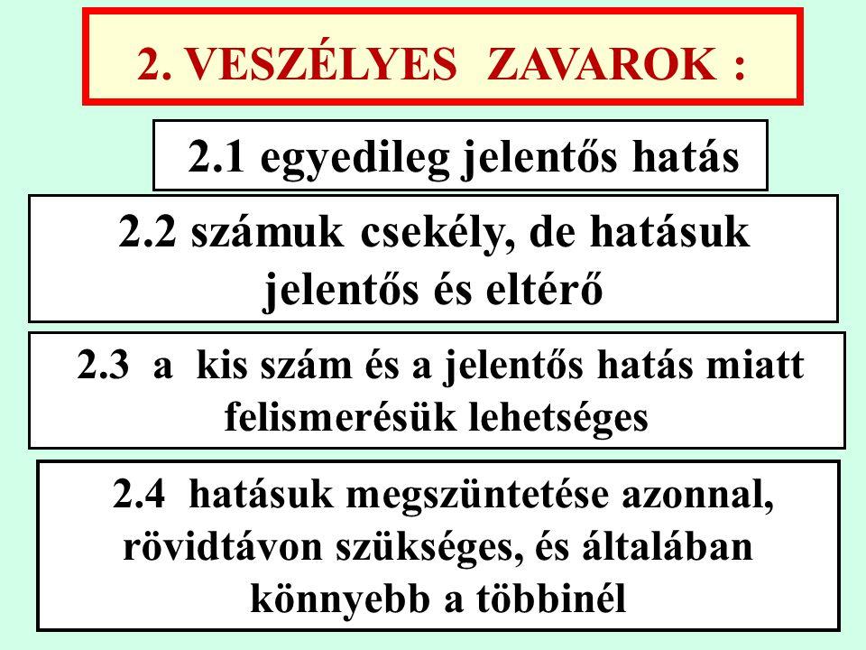 2. VESZÉLYES ZAVAROK : 2.1 egyedileg jelentős hatás 2.2 számuk csekély, de hatásuk jelentős és eltérő 2.4 hatásuk megszüntetése azonnal, rövidtávon sz