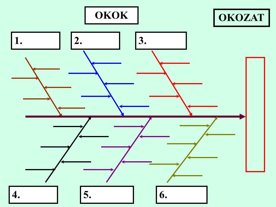 OKOZAT OKOK 1.2.3. 4.5.6.