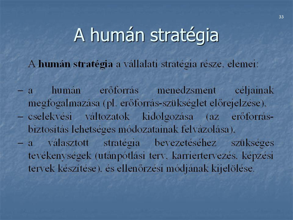 A humán stratégia 33