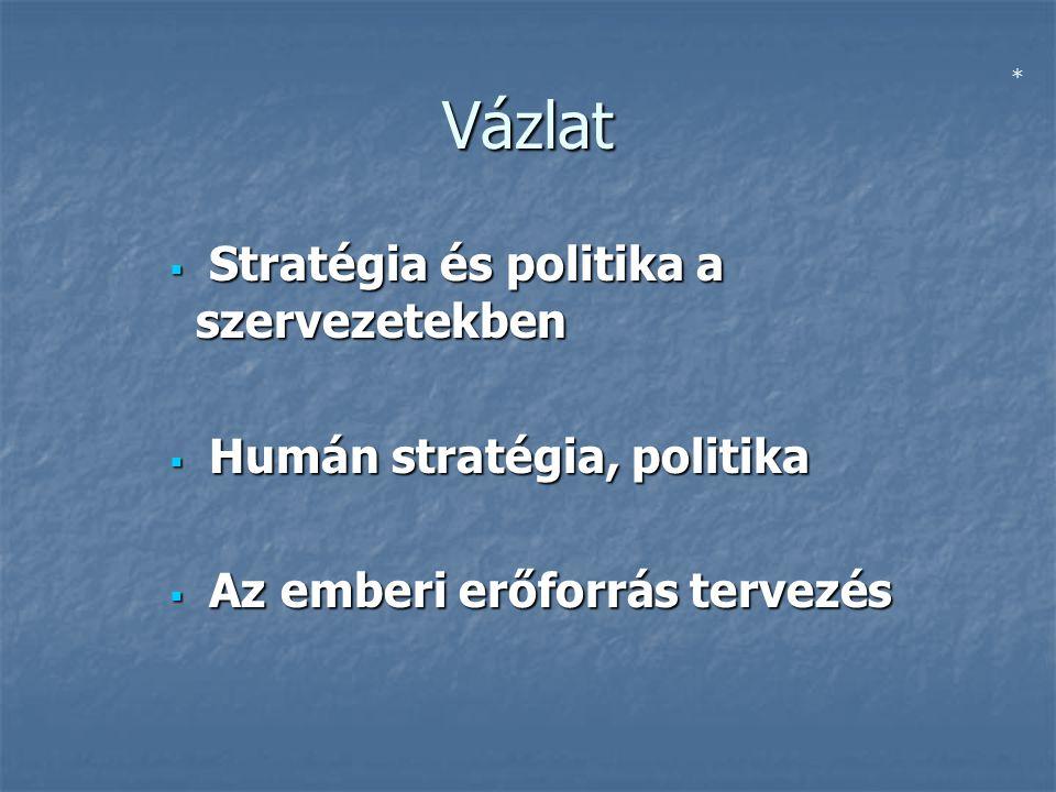 Stratégiai sikertényezők  Termelés1950  Marketing1960  Stratégiai tervezés1970  Minőség1980  Vevőközpontúság1990  Tudás – Humán tőke2000- * *