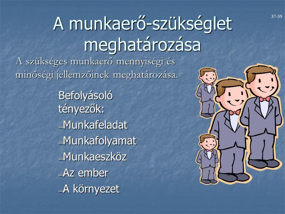 A munkaerő-szükséglet meghatározása Befolyásoló tényezők:  Munkafeladat  Munkafolyamat  Munkaeszköz  Az ember  A környezet 37-39 A szükséges munkaerő mennyiségi és minőségi jellemzőinek meghatározása.