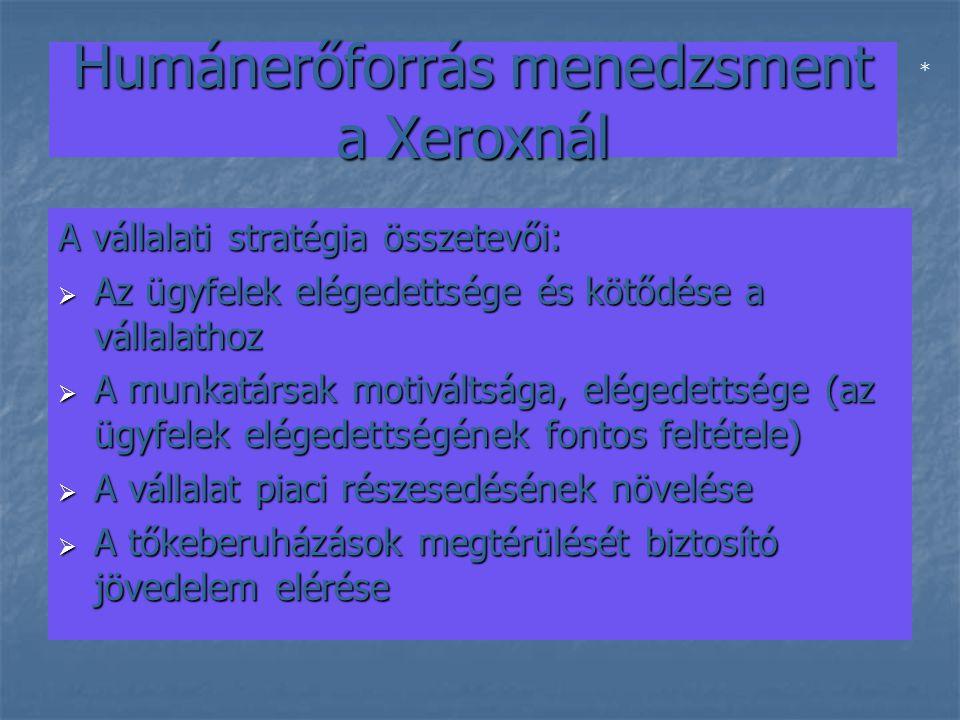 Humánerőforrás menedzsment a Xeroxnál A vállalati stratégia összetevői:  Az ügyfelek elégedettsége és kötődése a vállalathoz  A munkatársak motiváltsága, elégedettsége (az ügyfelek elégedettségének fontos feltétele)  A vállalat piaci részesedésének növelése  A tőkeberuházások megtérülését biztosító jövedelem elérése *